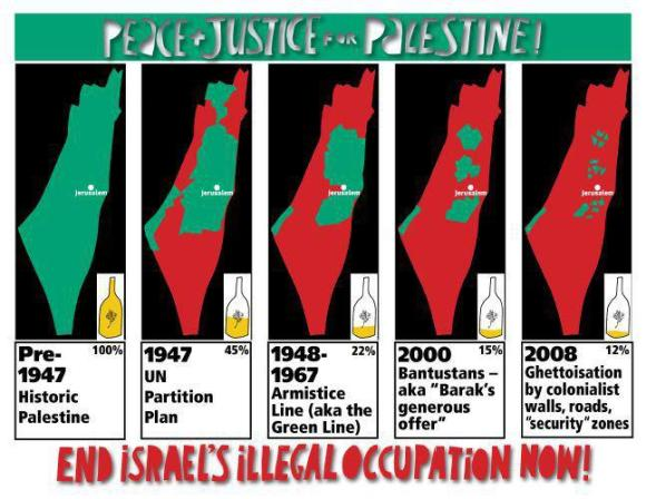 Peace + Justice for Palestine end Israel's illegal occupation now